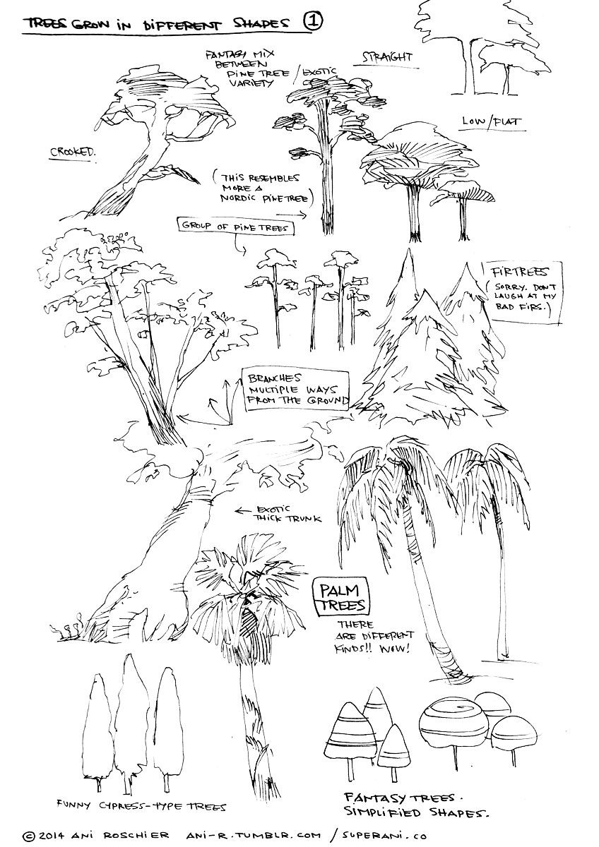 ani-r: Let's talk about trees - a practical... | animation news + art