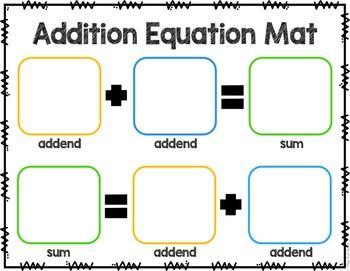 Math Mats For Guided Math In Kindergarten First Grade And Second Grade Math Mats Guided Math Learning Math