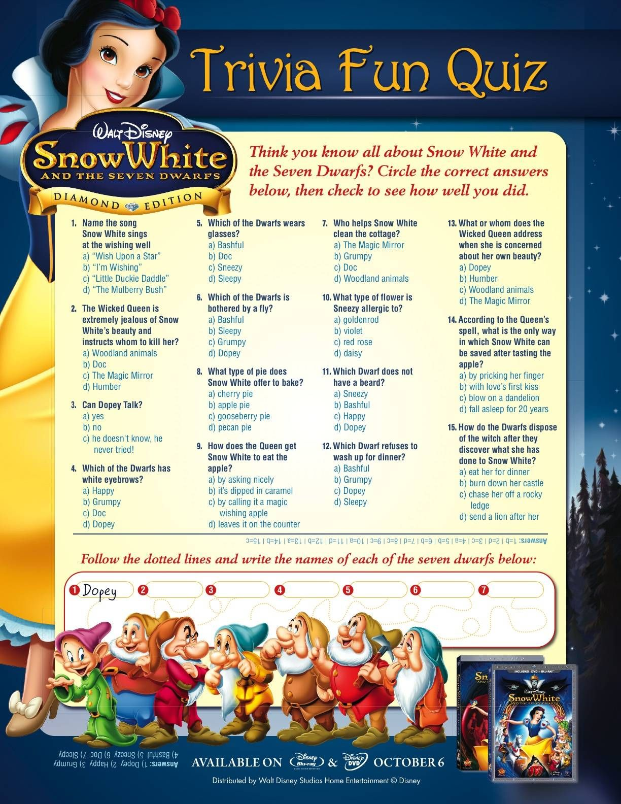 Snow White Party Ideas Snow white birthday, Snow white