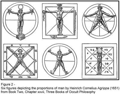Occult Symbols And Meanings The Geometric Properties Of Two Figures Illustrating The Proportions Occult Occult Symbols Cornelius Agrippa
