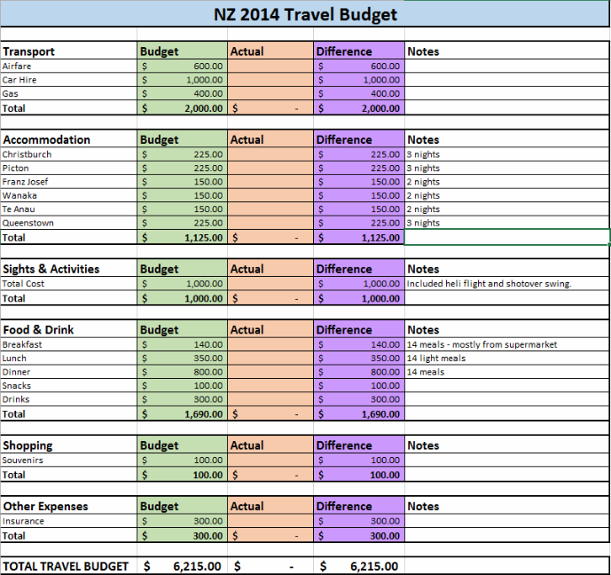 High Quality A Sample Capture Of What My Travel Budget Looks Like   How To Budget For  Travel