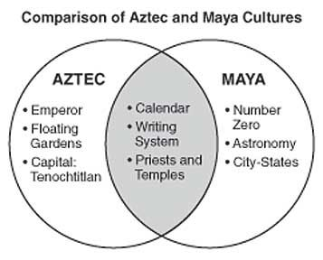 Mayas incas aztecs timeline yahoo image search results mayas incas aztecs timeline yahoo image search results ccuart