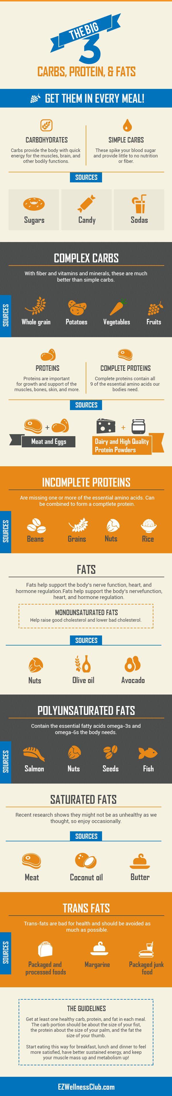 Can you take metformin to lose weight