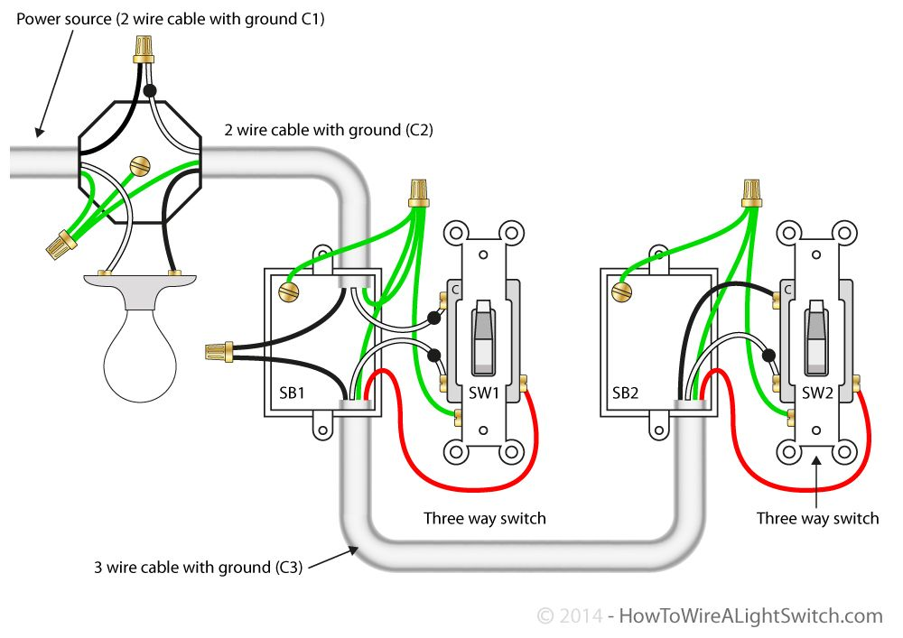 3 Way Switch With Power Feed Via The Light Light Switch Wiring Home Electrical Wiring 3 Way Switch Wiring