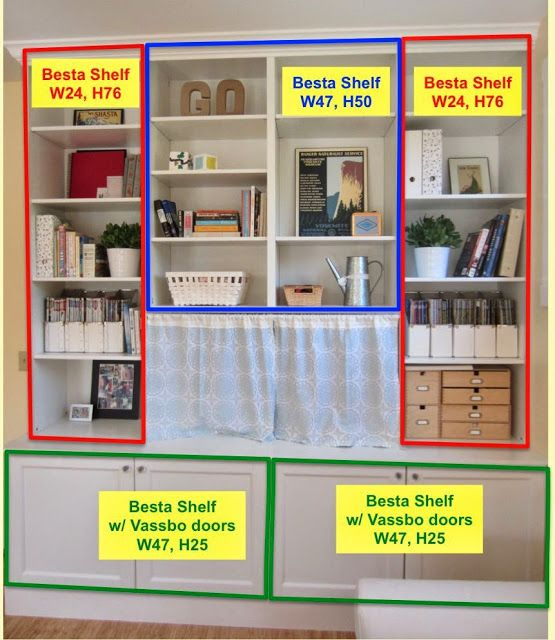 Photo of Besta Built-In Family Room Bookshelf and TV Unit – IKEA Hackers