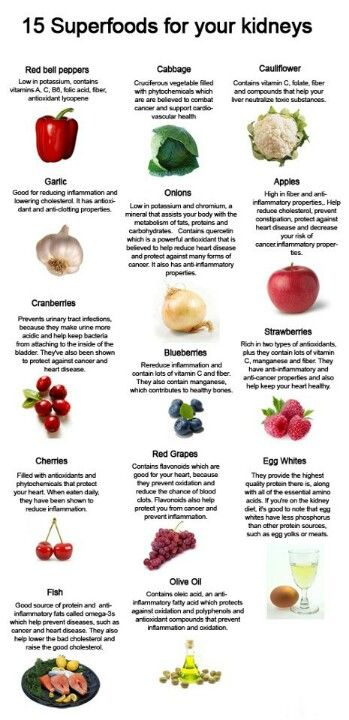 Pin By Somerset Urological Associates On Kidney Superfoods Kidney Friendly Foods Kidney Health Renal Diet Recipes