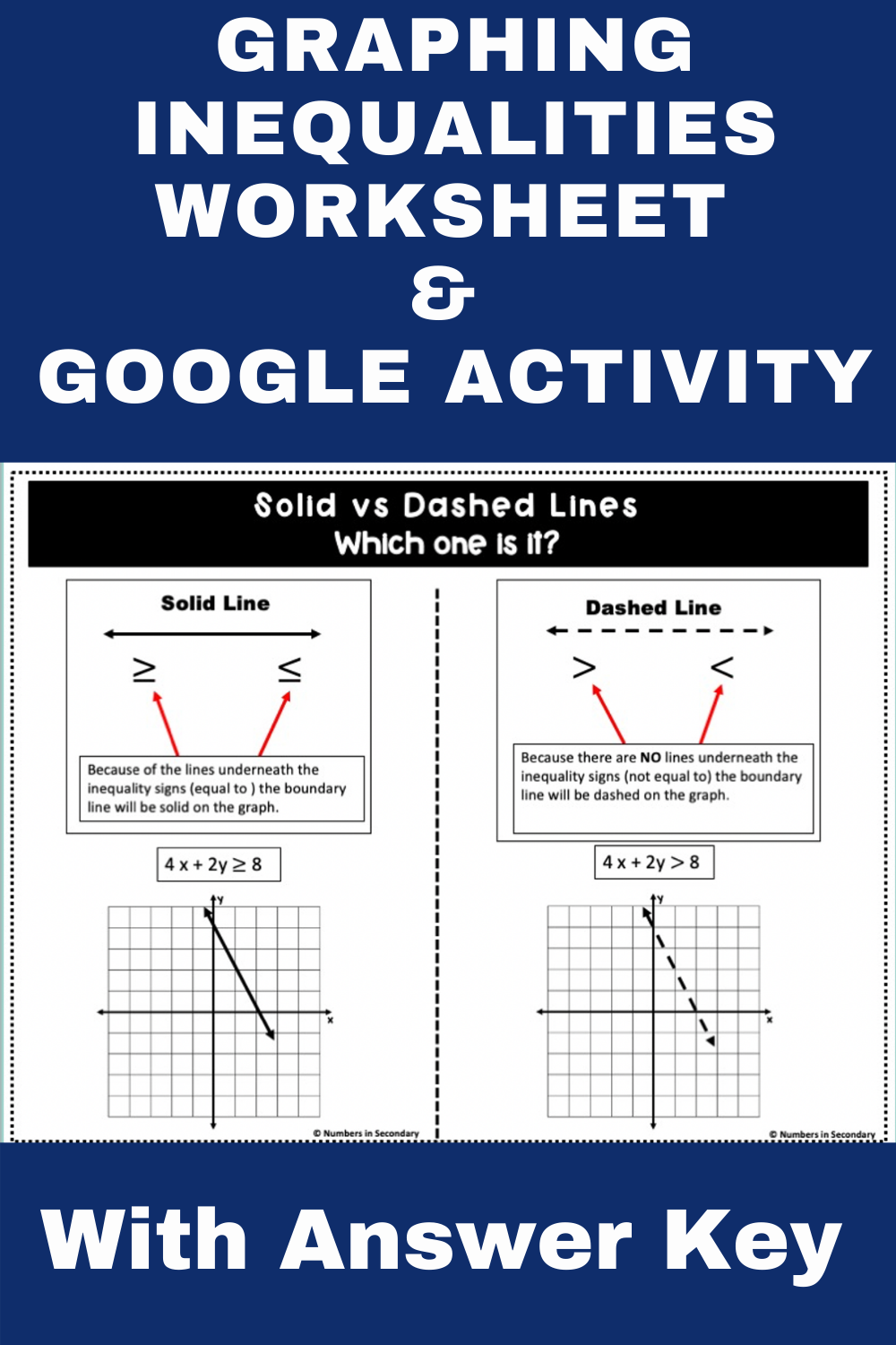 Help each student master the skills of graphing linear