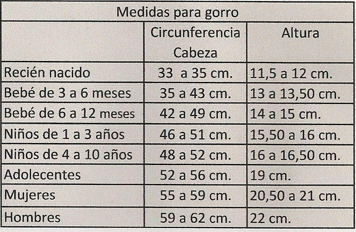 EL ATELIER DEL TEJIDO: Tabla de medidas y muestra | medidas ...