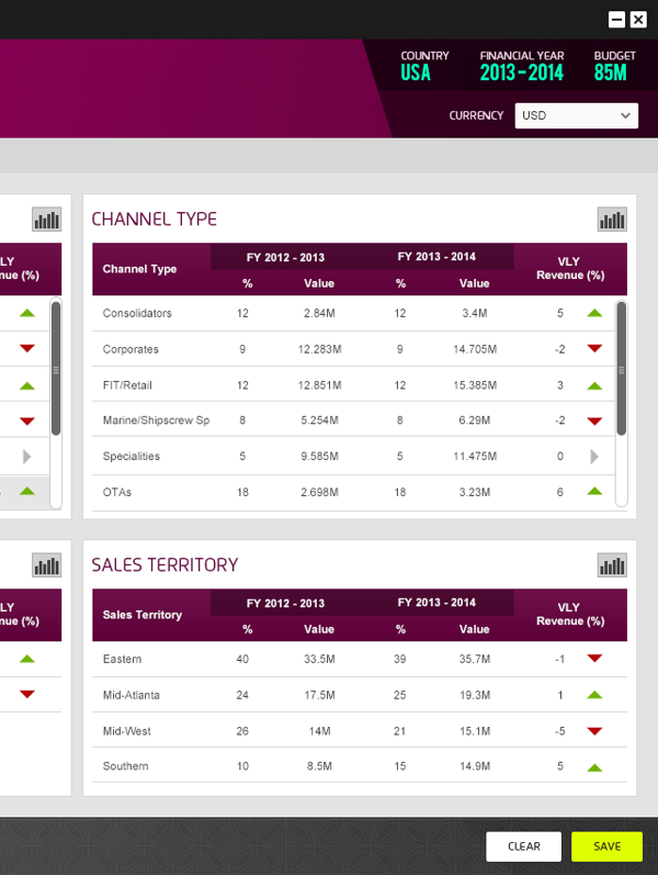 ui wpf desktop application by raja raman via behance ui ideas pinterest behance ui