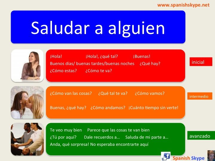 Saludar a alguien en espaol greeting someone in spanish spanish saludar a alguien en espaol greeting someone in spanish m4hsunfo