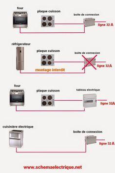 Schema Tableau Electrique Maison Individuelle Branchement Cablage