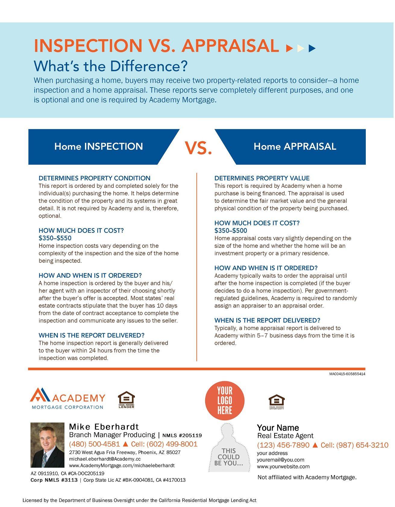 Inspection Vs Appraisals Home Appraisal Appraisal Home Inspection