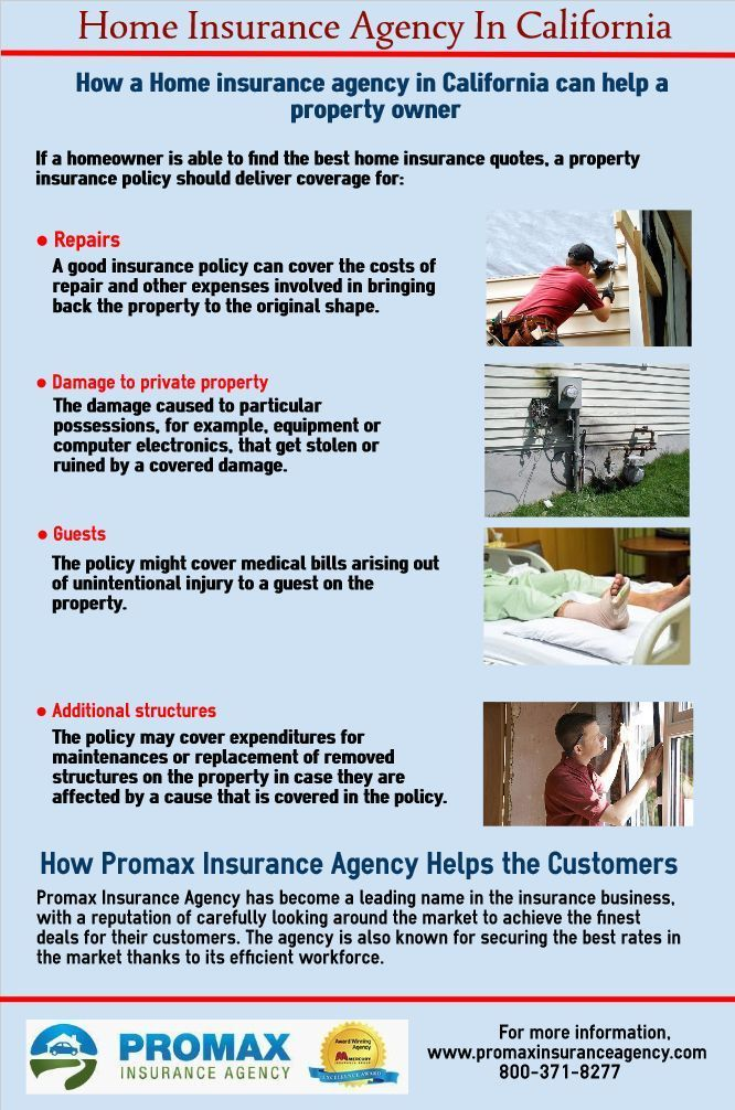 Homeowners Insurance Quote Online Endearing Independent Insurance Agents In California Usually Represent More