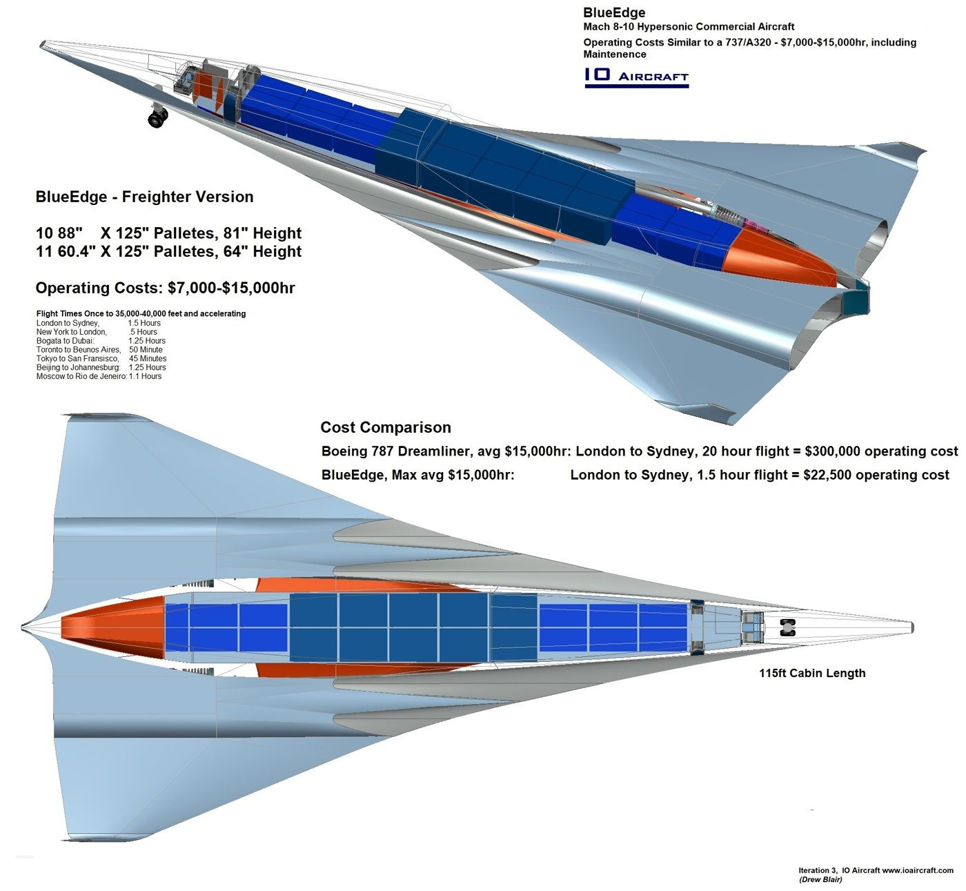 hypersonic commercial plane, hypersonic commercial aircraft