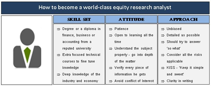 How to become a world class equity research analyst YUPPIE - equity research analyst sample resume