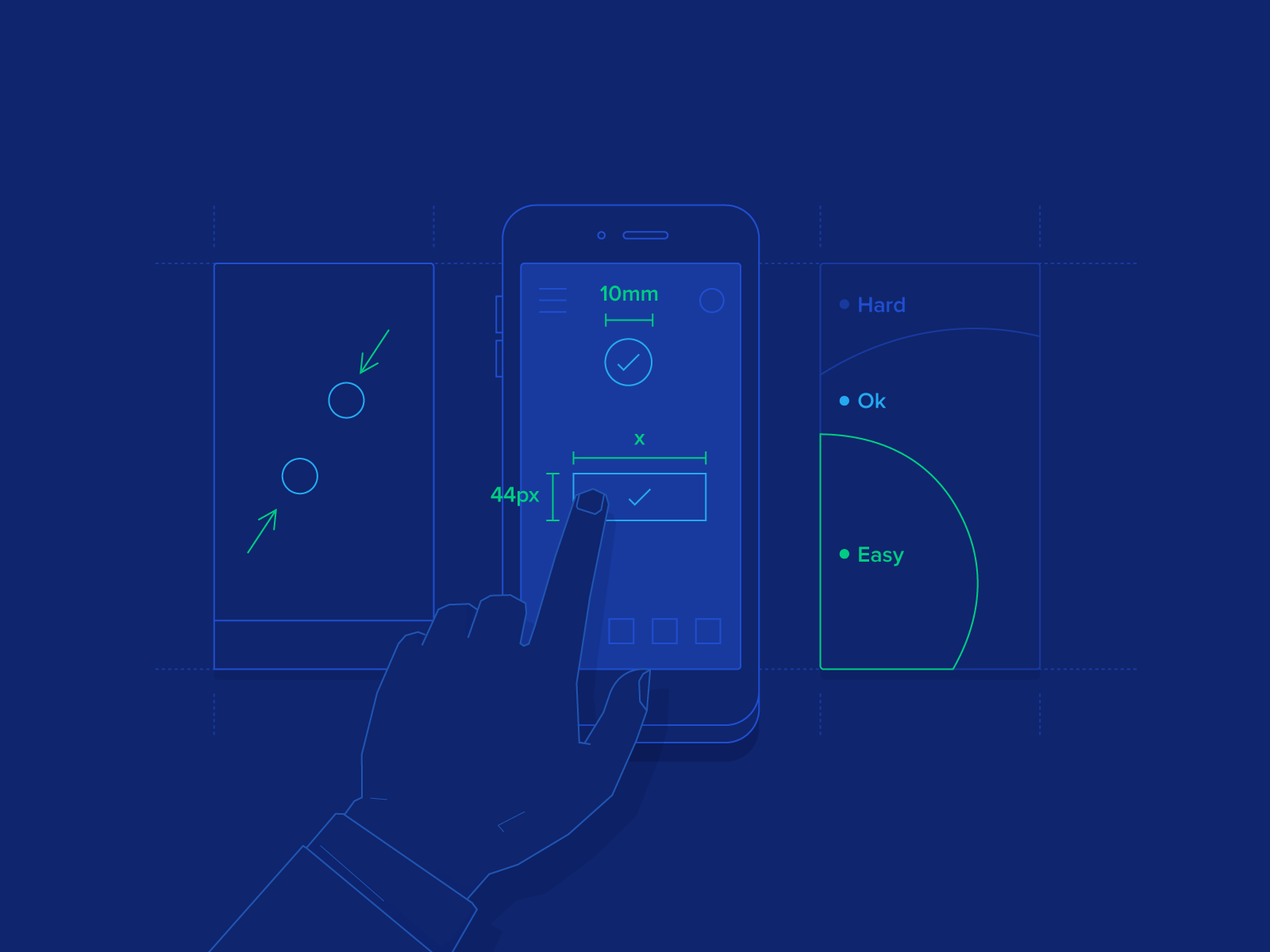 Designers can no longer view mobile design as an