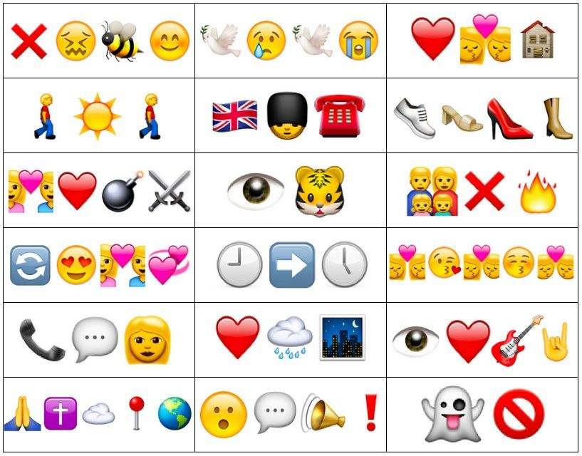 Tiktok Song Lyrics Through Emojis Copy Cool Symbols Emojis On Instagram Song Lyrics
