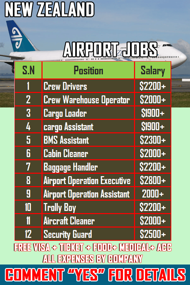 Worldjobsvacant Com Is An Online Jobs Board Here You Can Find Work Opportunities In Worldwide By Searching Through T Airport Jobs Job Board Work Opportunities