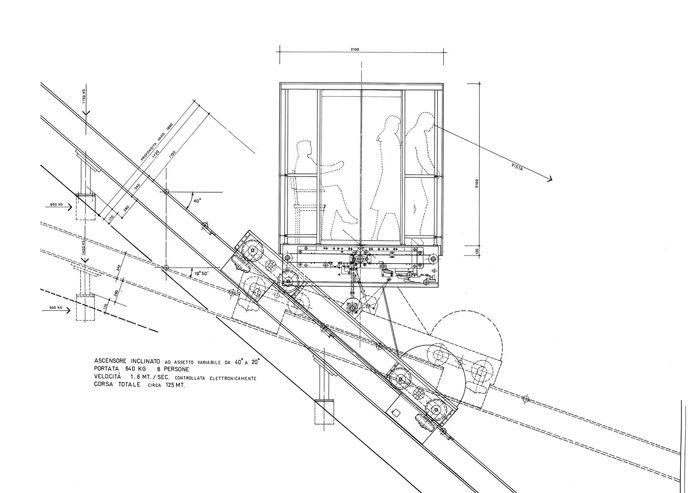 Renzo Piano Building Worshop