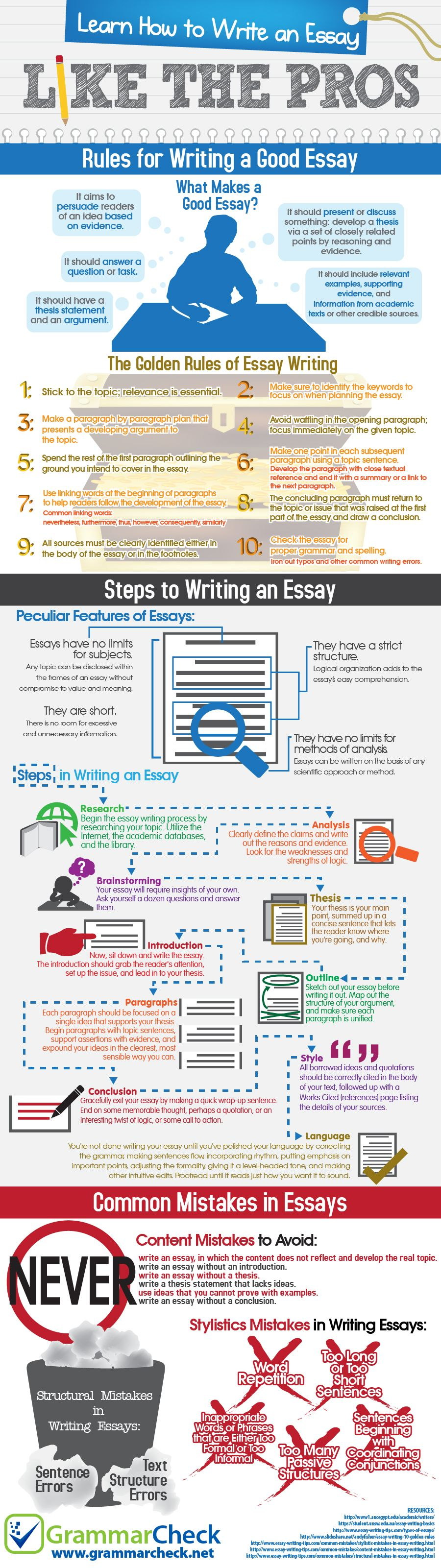 some resources for finals writing an essay language and awesome how to write an essay like the pros this infographic gives concise examples and key tips on what to do how to do it and why you can apply this to any