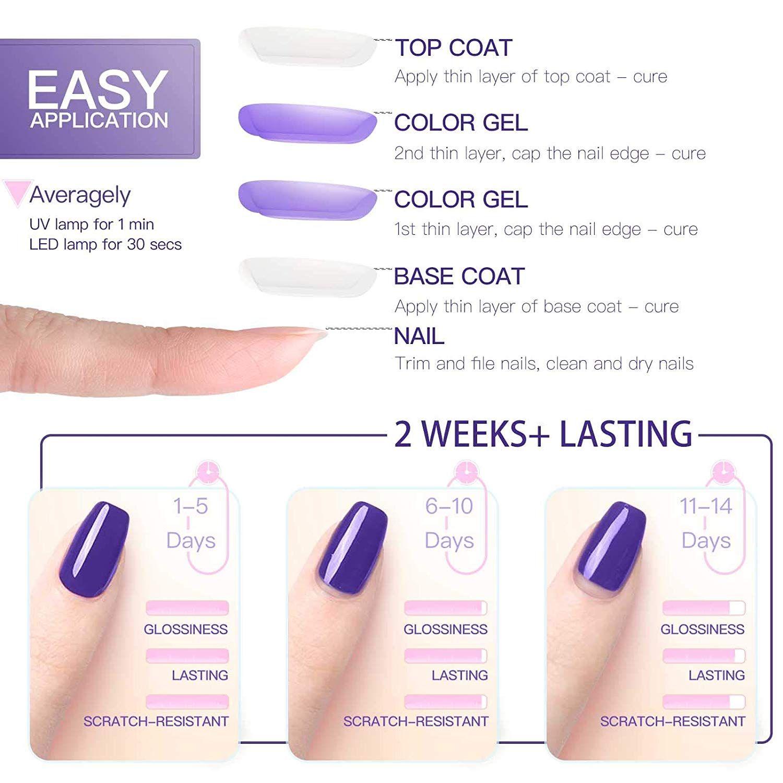 Pin On Beauty Make Up Tips