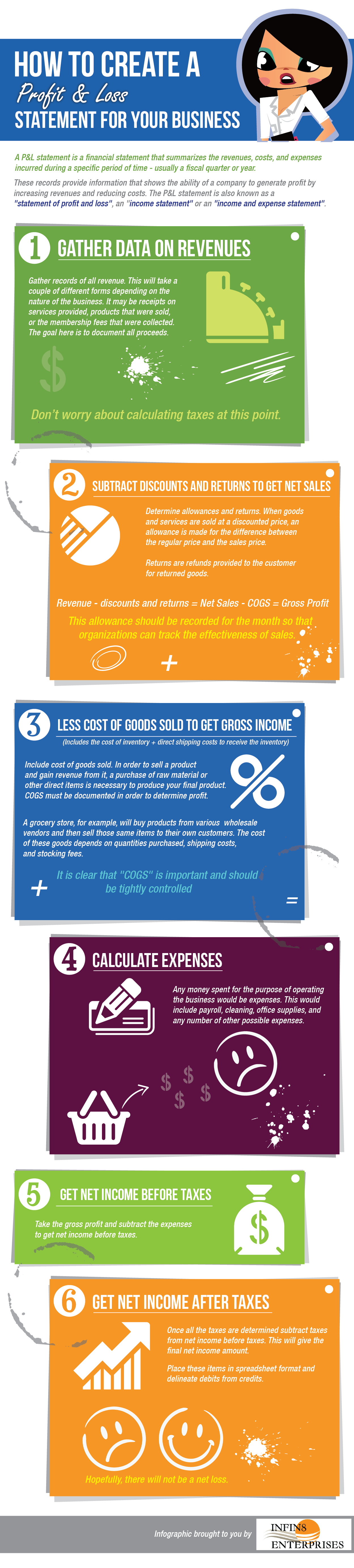 How Do I Make A Profit And Loss Statement Interesting How To Create A P Infographic Www.infin8Llc  Business Articles .