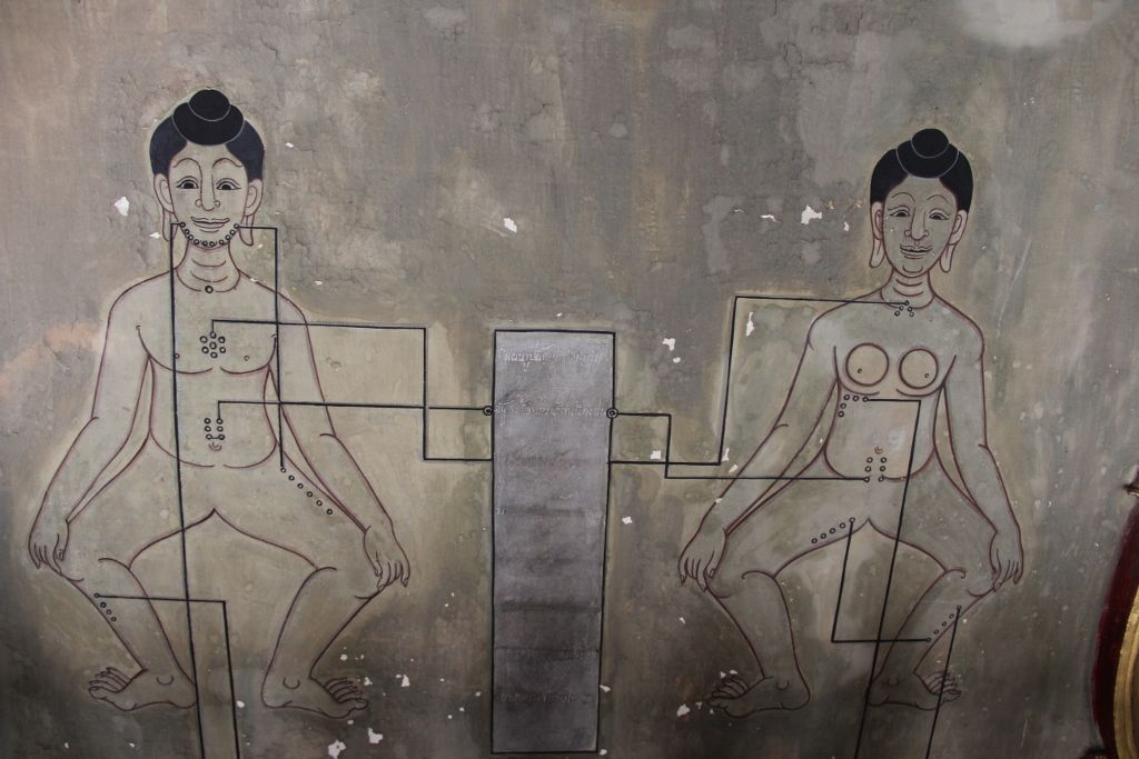Ancient Sen point maps from the walls of Wat Po in Bangkok, Thailand