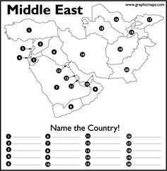 Can you name the countries of the (arguable) Middle East