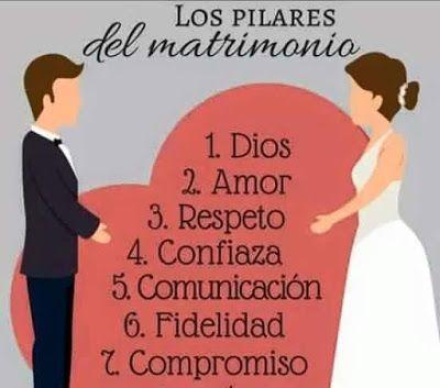 Oracion Matrimonio Catolico : Pilares matrimoniales díme matrimonio religion catolica