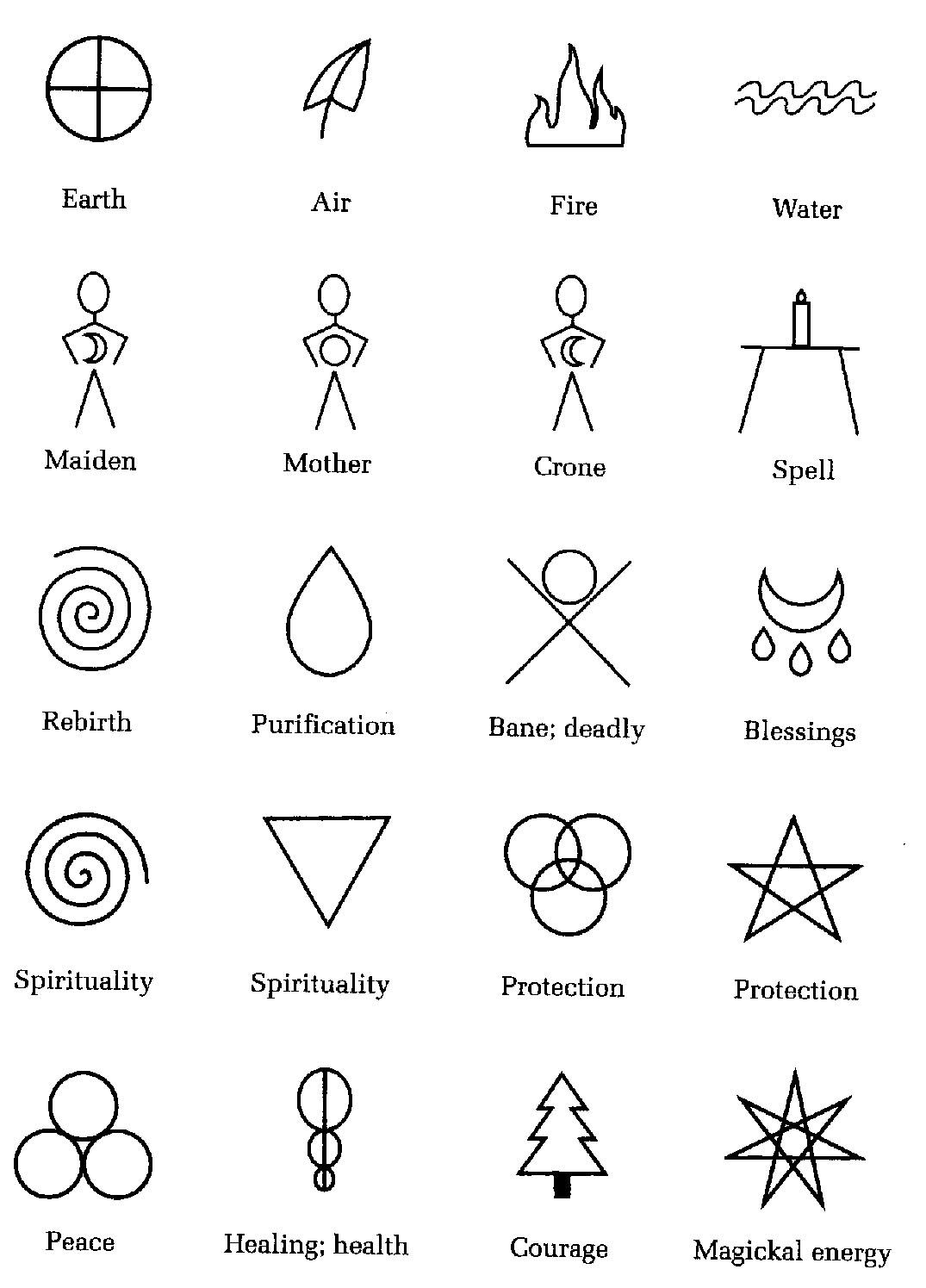 Get The Blessing Symbol And Color Each Drop The Birthstone
