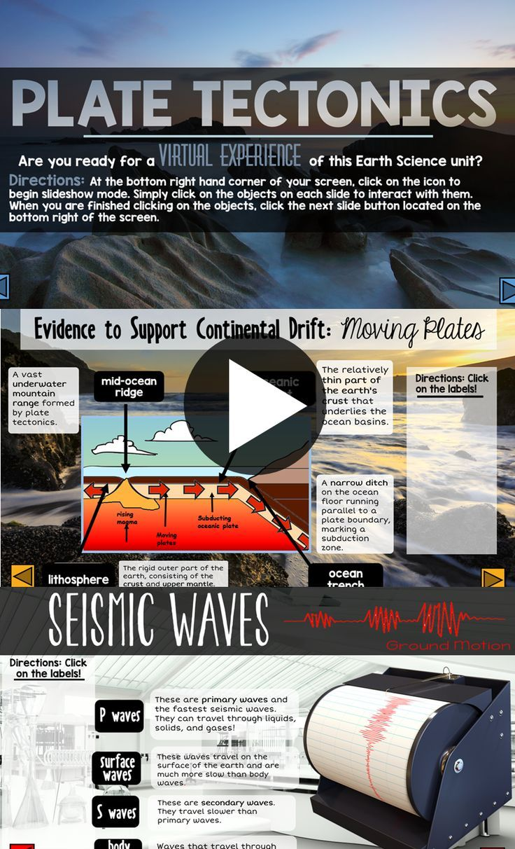Plate Tectonics Powerpoint My Students Love These Interactive Powerpoints Earth Science Lessons Life Science Lesson Plans Plate Tectonics [ 1212 x 736 Pixel ]