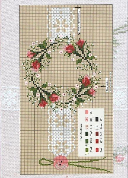 Roses, cross-stitching chart