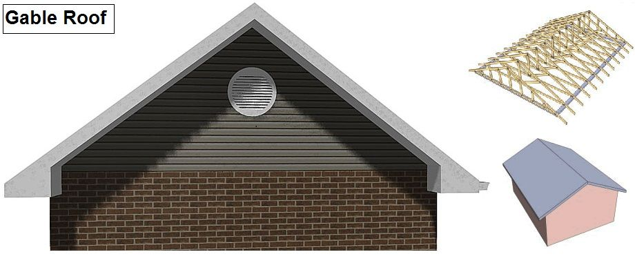 *Look at putting in a round vent Gable roof, Hip roof
