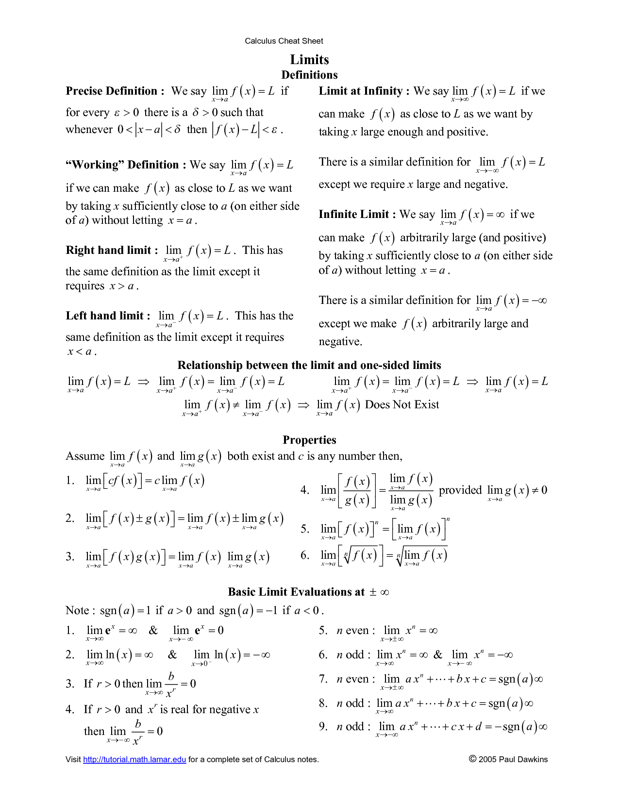 Worksheets Grade 12 Work Sheet On Limit And Continity calculus cheat sheet google search school pinterest search