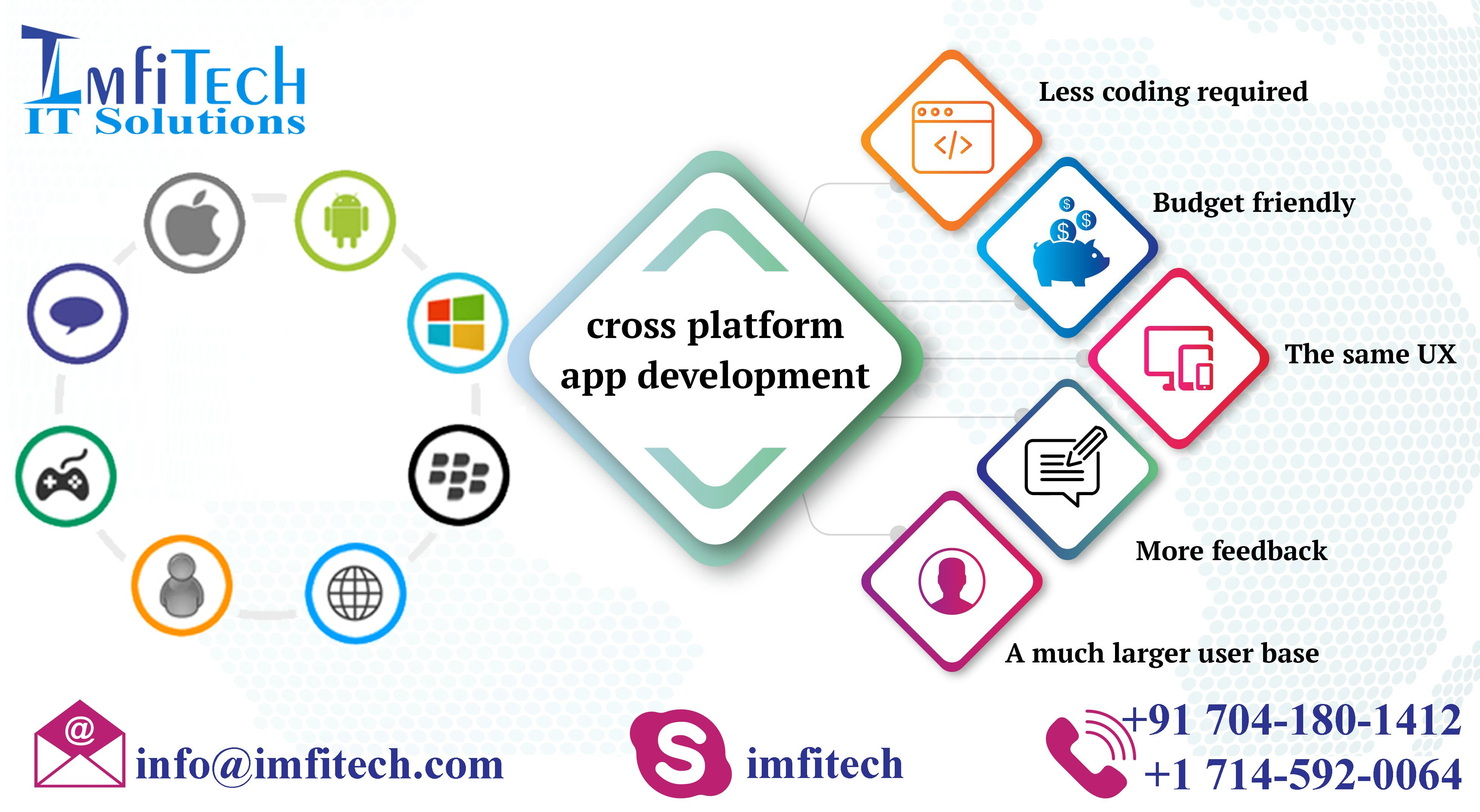 Imfitech is a provider of MultiPlatform application