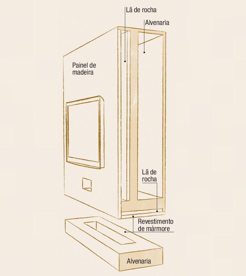 A lareira é a atração principal em cinco projetos