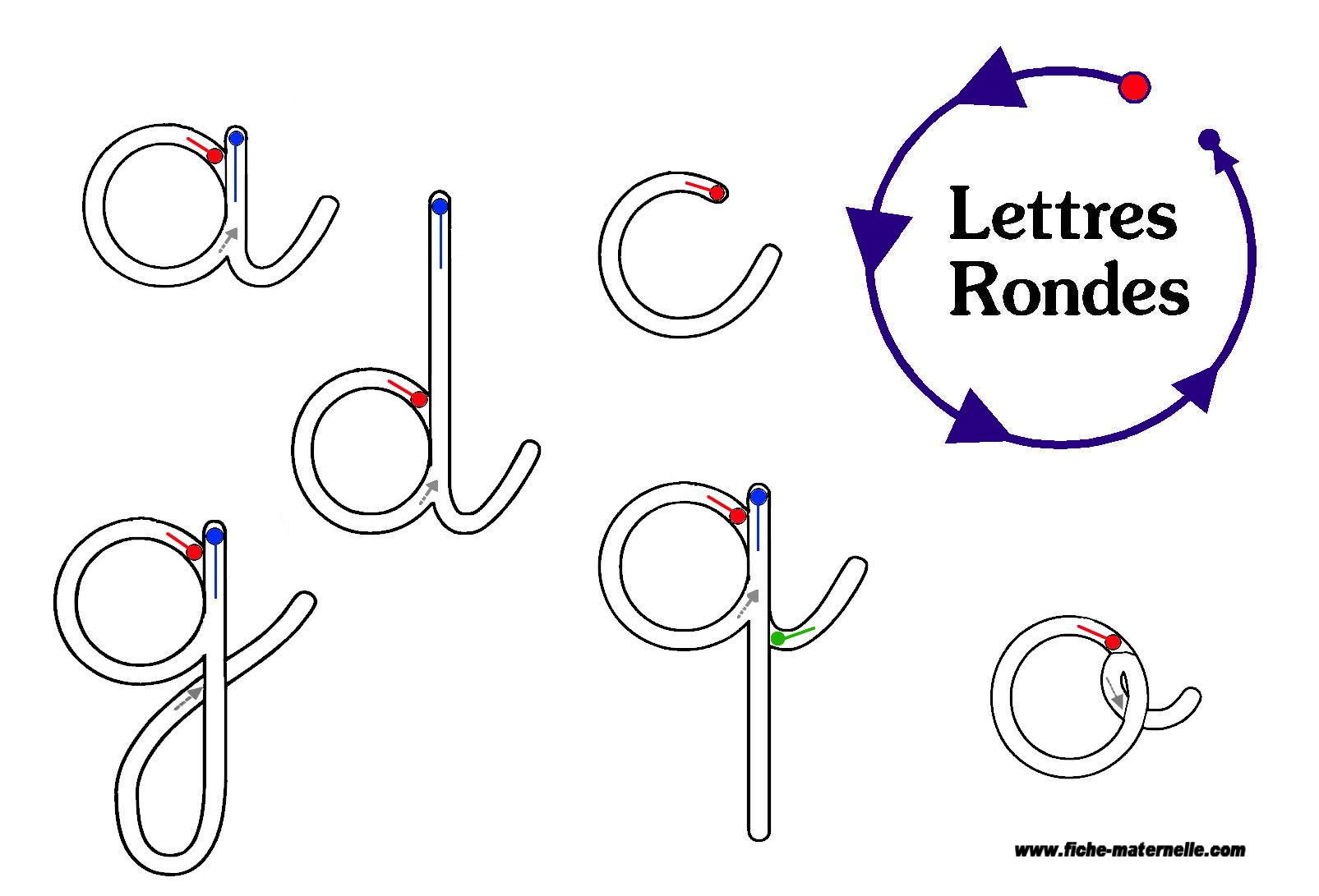 graphisme   sens de trac u00e9 des lettres rondes