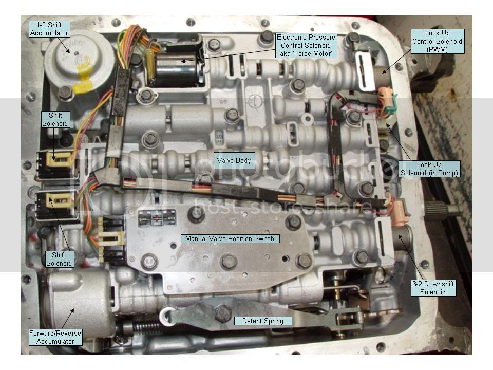4l60 E Mod Upgrade Info With Pics Chevy Colorado Gmc Canyon Automotive Repair Chevy Transmission 4l60e Transmission Rebuild