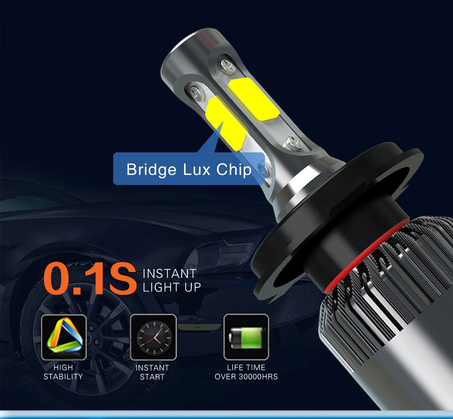 Alla Lighting Bright 6000K Xenon White 9006 HB4 LED Fog Light Bulbs for Nissan