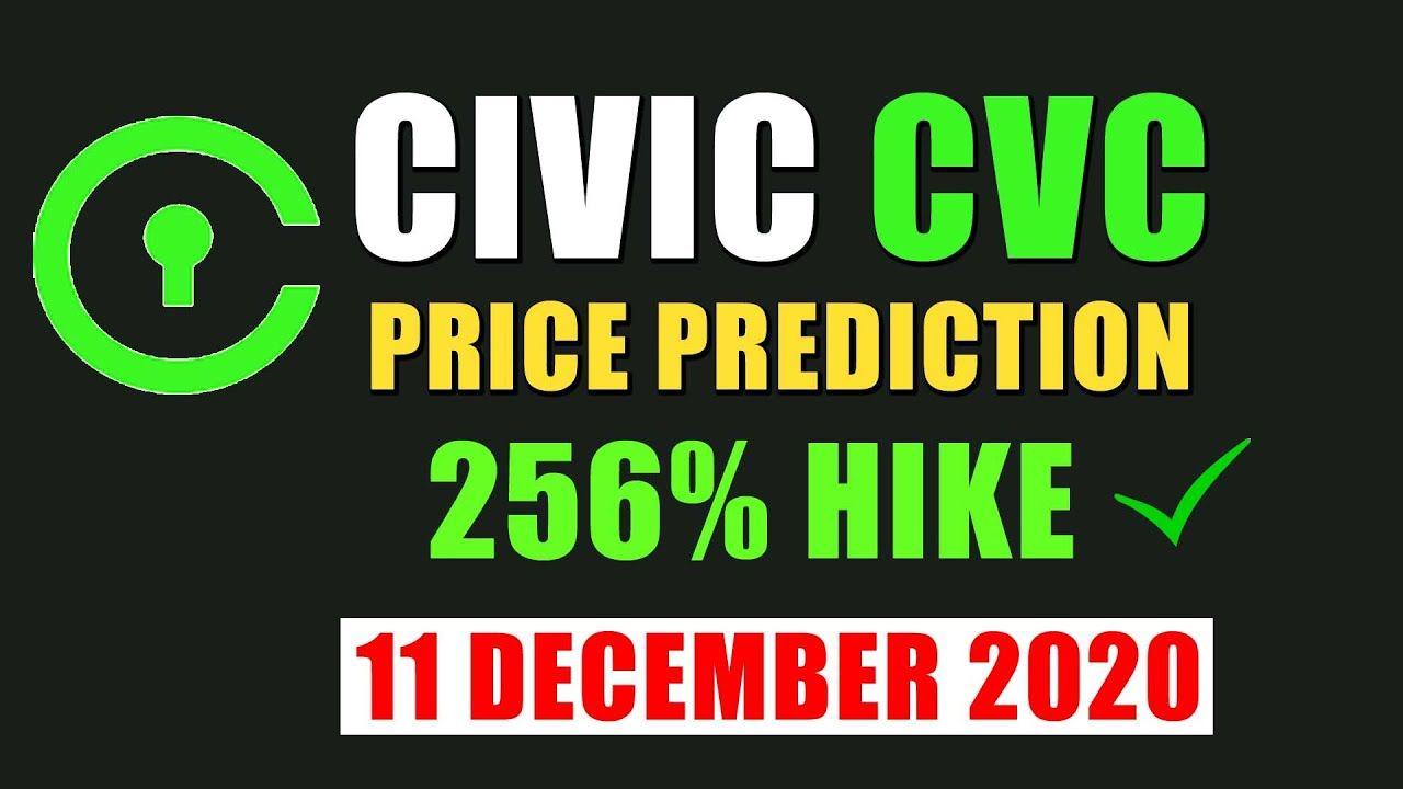 Pin By Livedaytrader On Livedaytrader January To December Cvc December 11