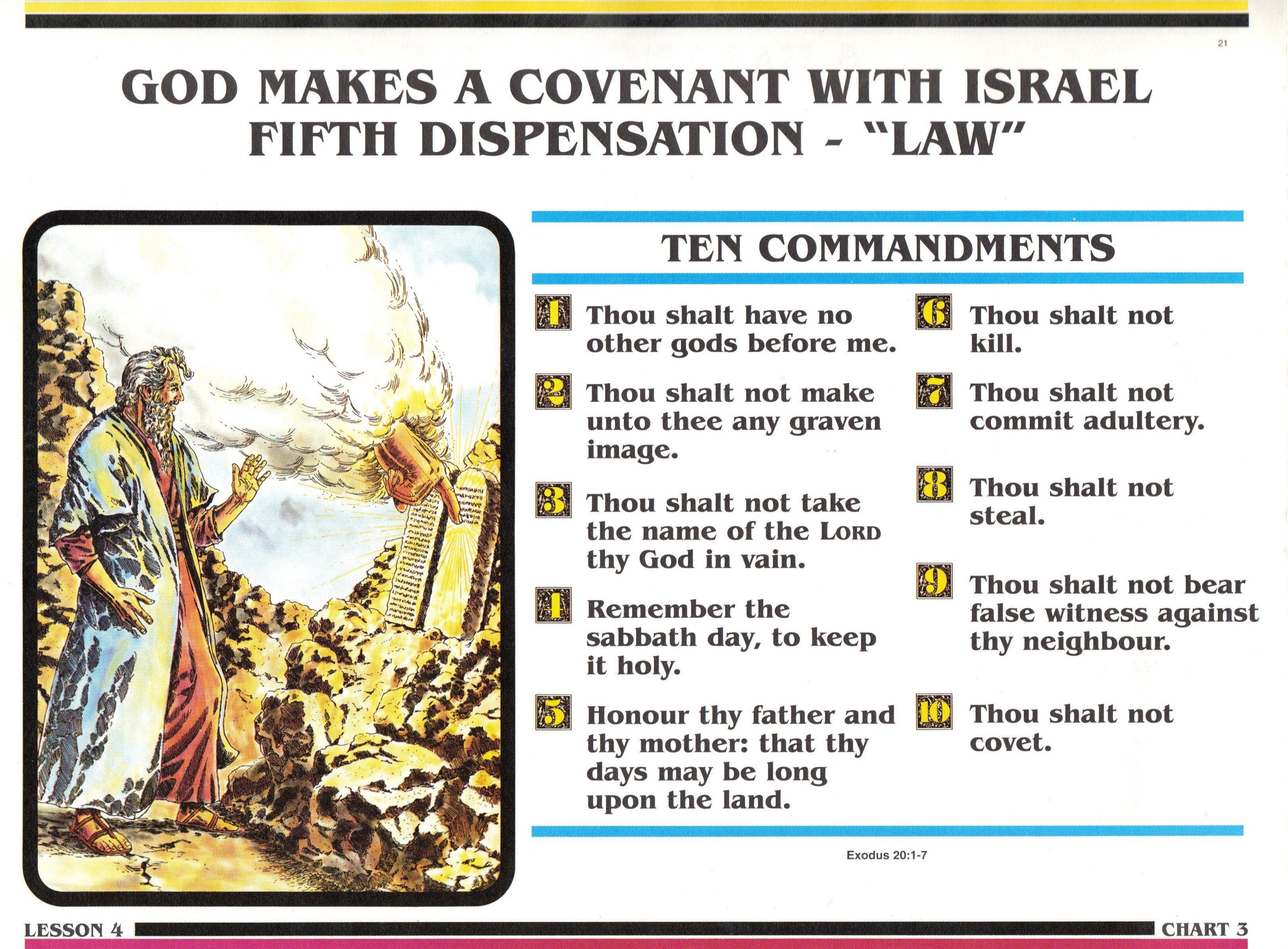 Apostolic study bible notes old