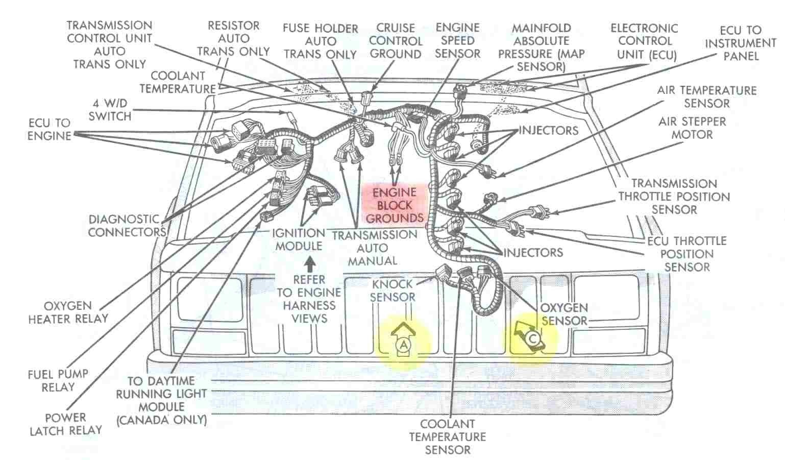 jeep engine wiring harness - wiring diagram log heat-push-a -  heat-push-a.superpolobio.it  superpolobio.it