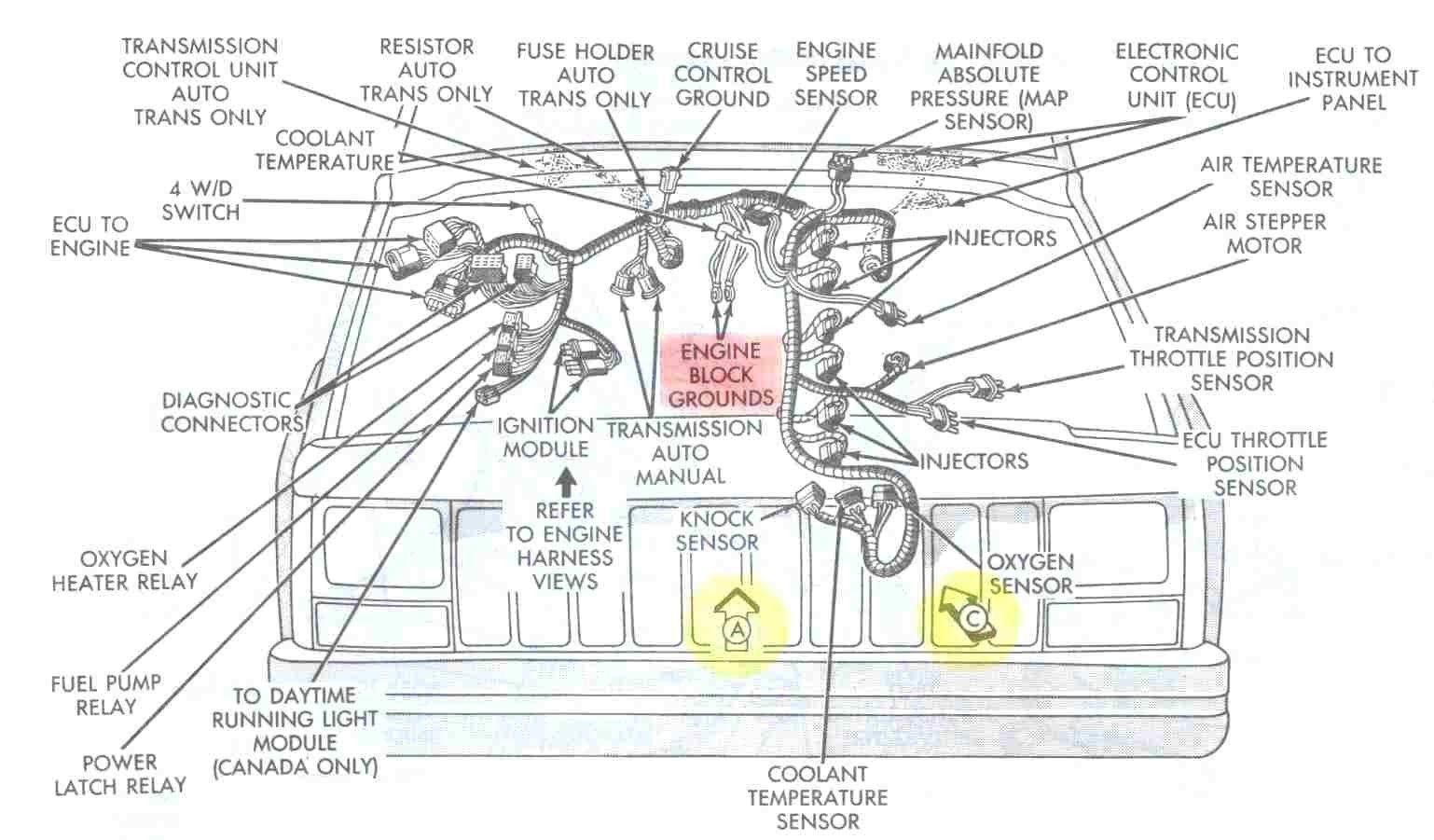 2001 Jeep Wrangler Wiring Diagram / Ac Wiring Diagram 2001