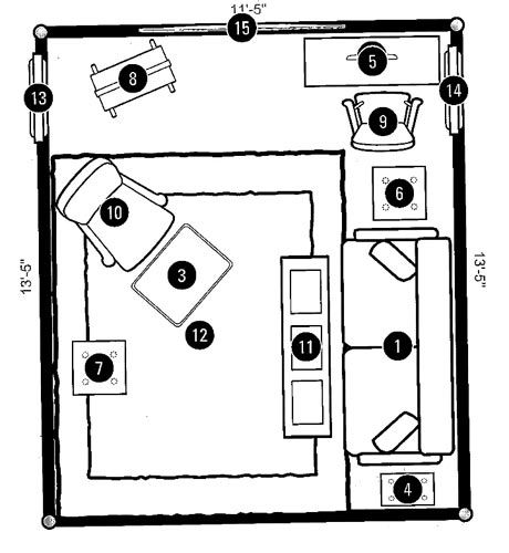 Good Questions Does My Room Flow? Room layout planner