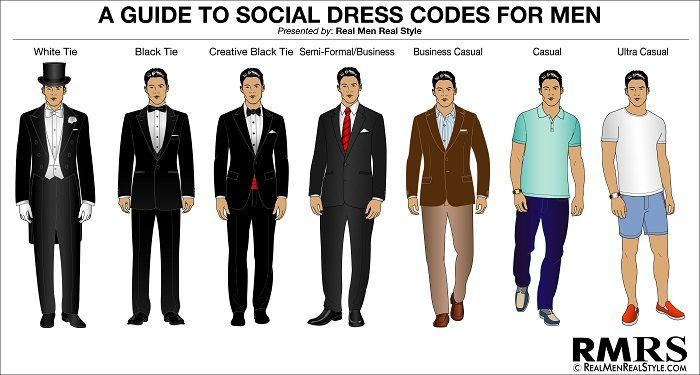 1f3485ed00 Men's Dress Code Guide | 7 Levels Of Dress Code Etiquette | Mens Formal Wear