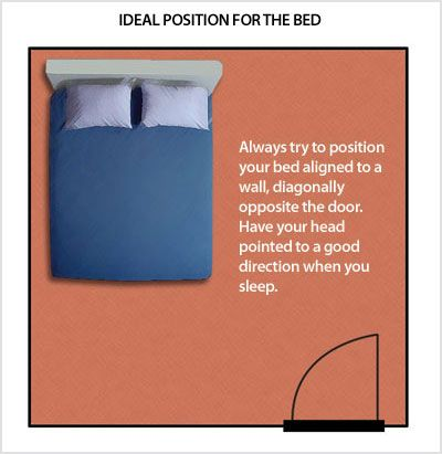 Good Bed Position Feng Shui Bed Positions Cool Beds