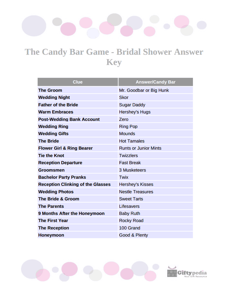 photo regarding Printable Baby Shower Candy Bar Game With Answers named 26 Interesting Remedies Towards Sweet Bar Boy or girl Shower Activity - child shower