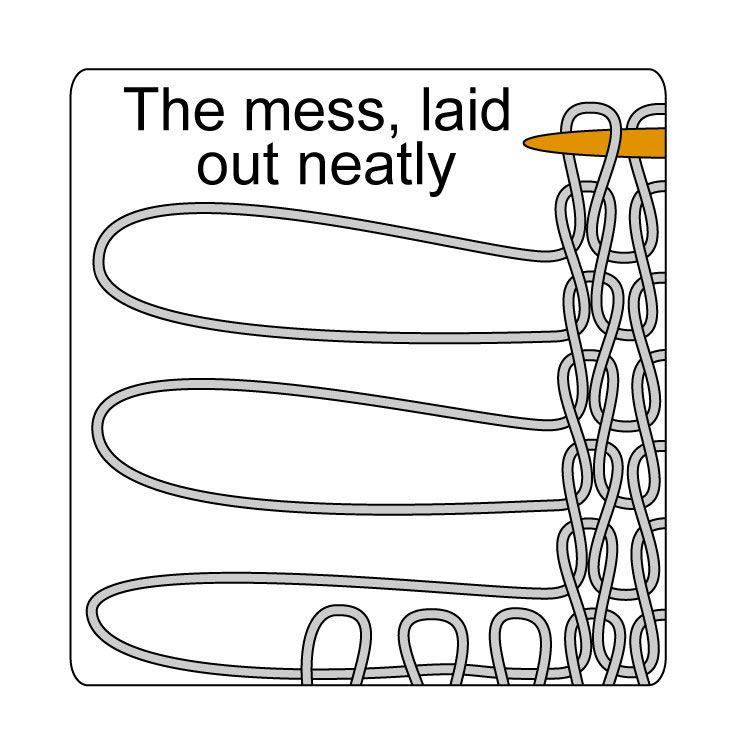 Fixing Messes On The Side Edges Of Your Knitting / TK | Wool for ...