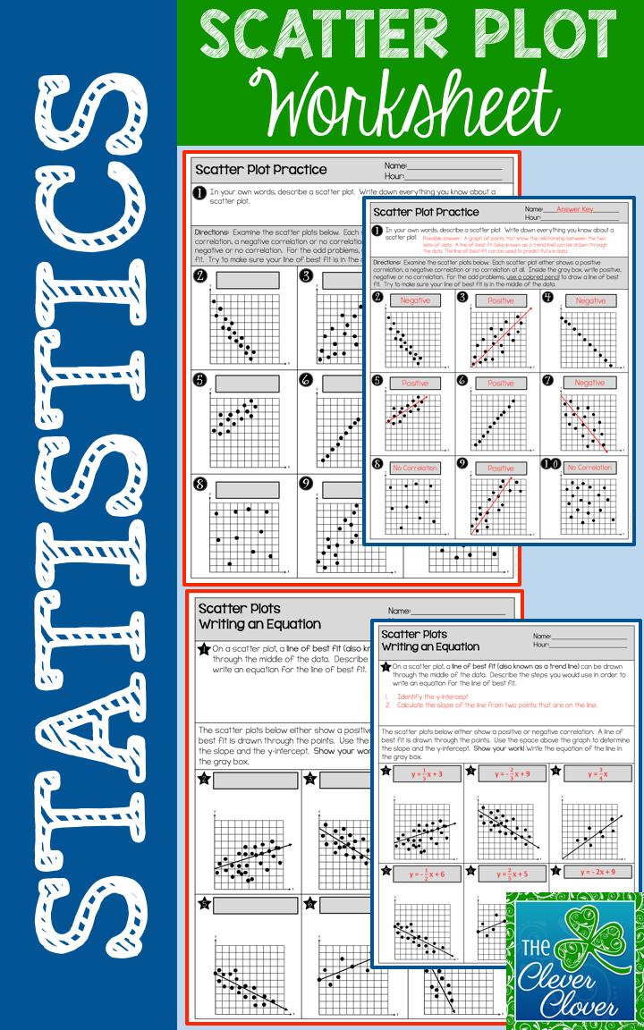 Scatter Plot Worksheet | Pinterest