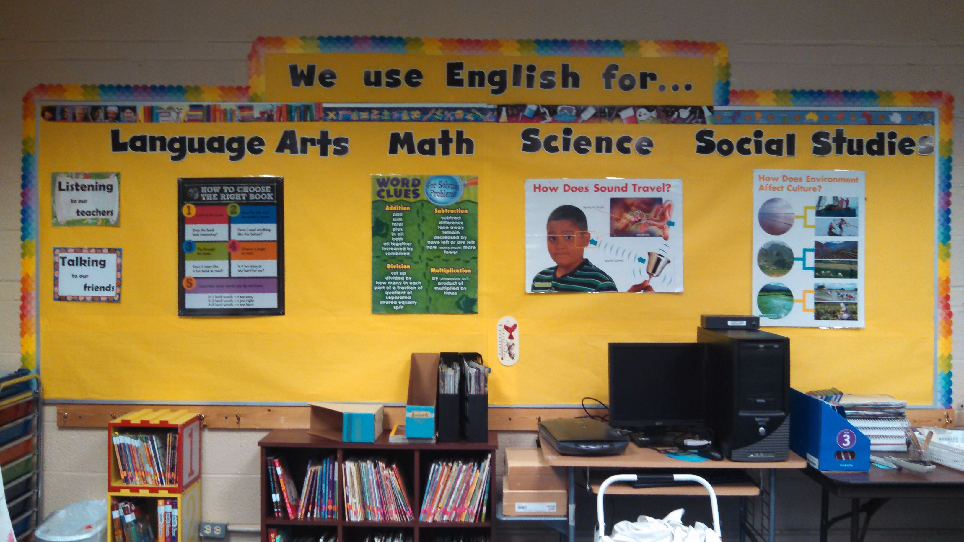 This bulletin board is designed to rotate out content posters or display student work in the content areas. It is somewhat based on the WIDA standards